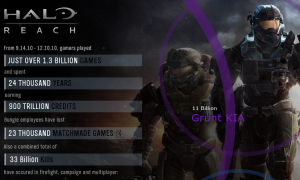 Halo: Reach stats small